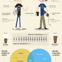 Web Designers VS Web Developers